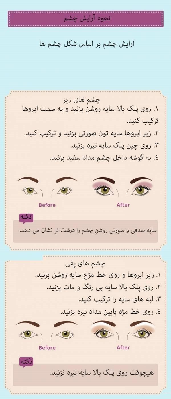 آموزش آرایش صورت با تصویر